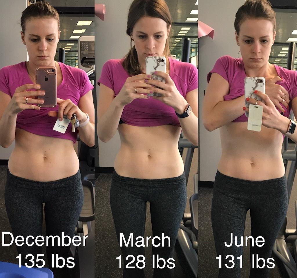 Natalie BBG Results